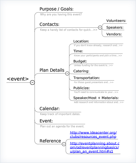 event plan template. 5 event timeline templates u2013 free word, Presentation templates