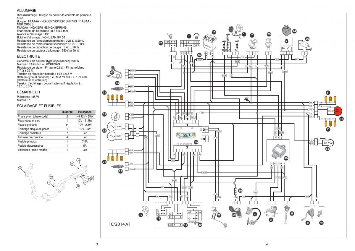 gsxr 750 schema cablage