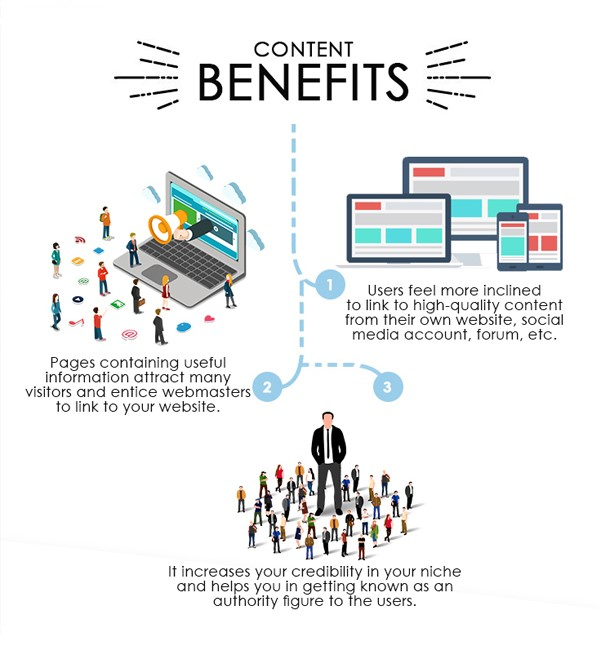 content benefits