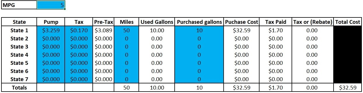 Calculating the Cheapest Diesel Fuel Price (Calculator)
