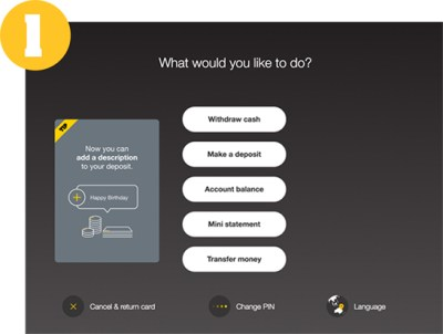CommBank ATMs - Learn more about our ATMs - CommBank
