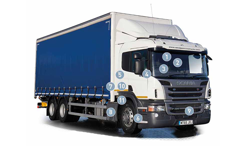 Scania 114 Wiring Diagram Electronic Schematics collections