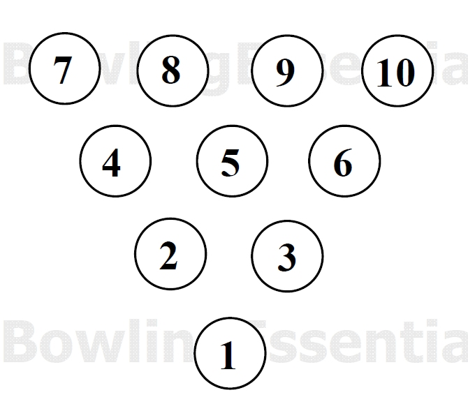 bowling lane dimensions diagram