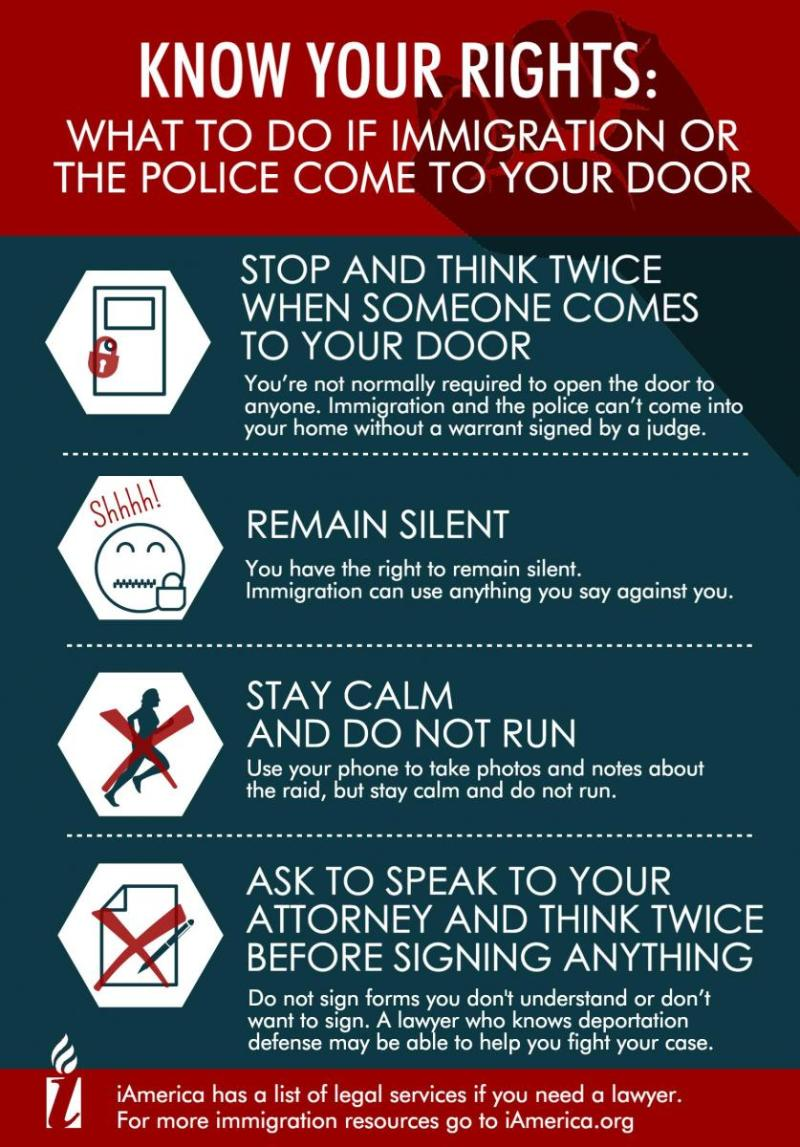 What to do if police come to your door