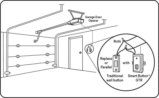 wiring garage door opener to motorcycle auto electrical wiring diagram