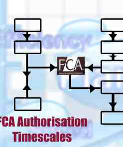 FCA Authorisation Timescales business plan