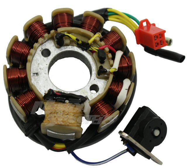 Honda Ruckus Stator online wiring diagram