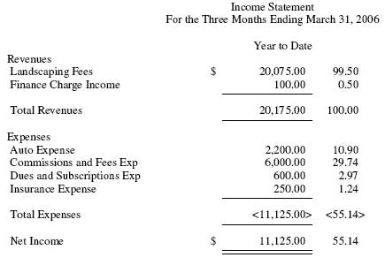 Peachtree (Sage50) Example Income Statement - profit and loss statement simple