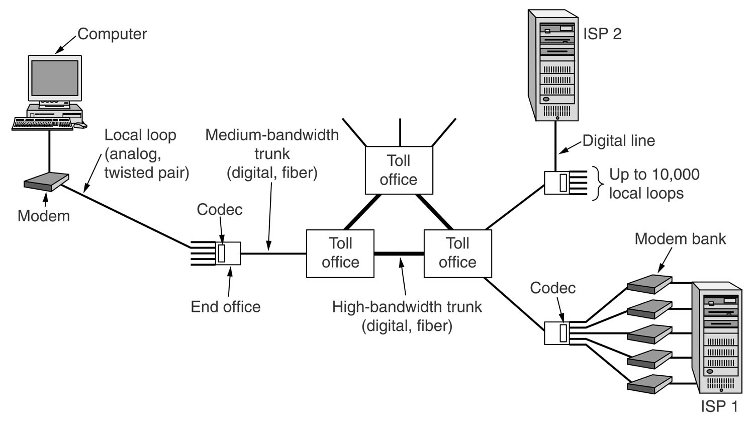 telephone cable diagram