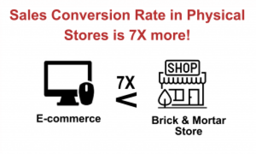 sales-conversion_graphic