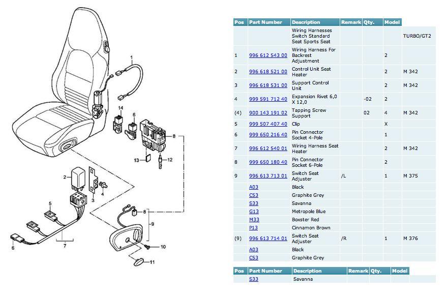 Porsche Wiring Diagram Schematic Diagram Electronic Schematic Diagram