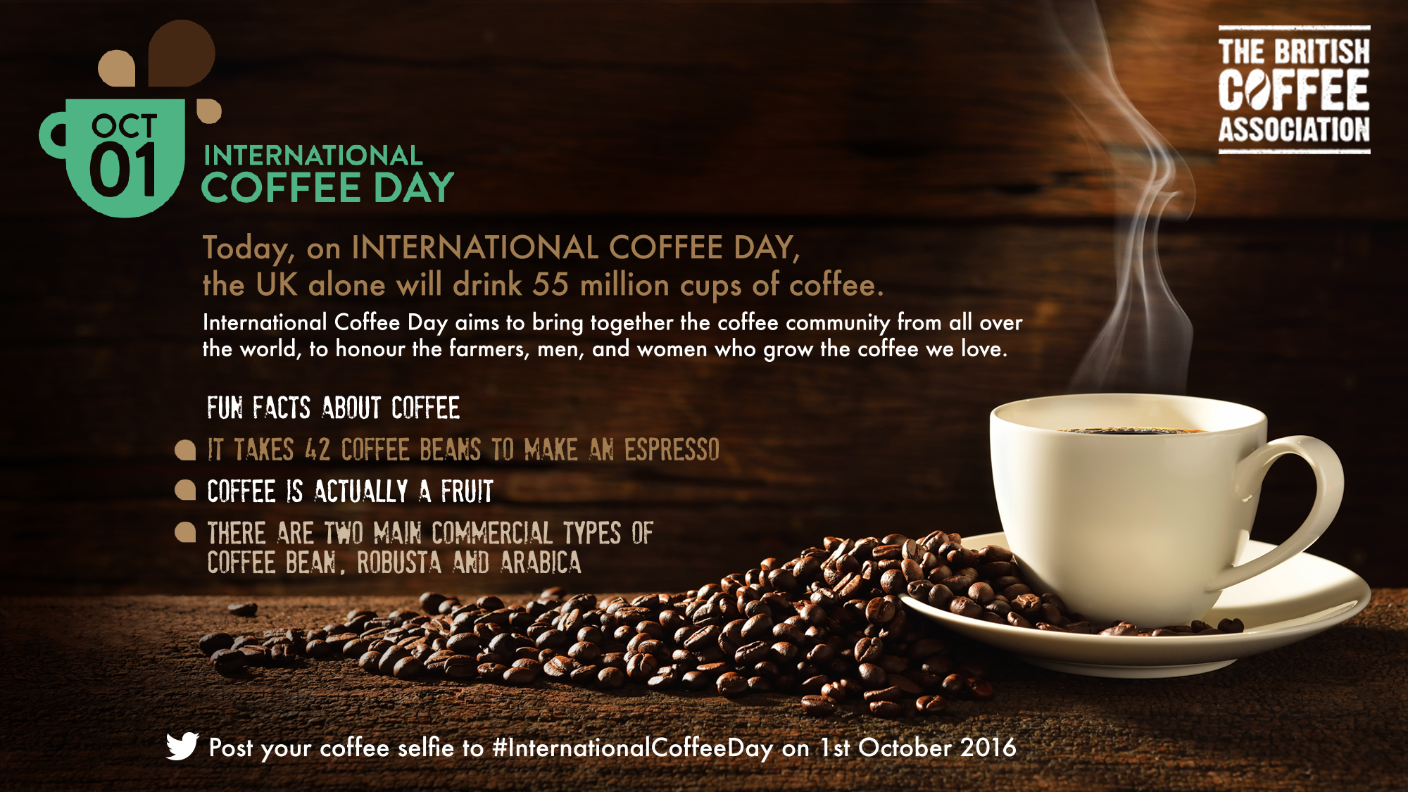 International Coffee Day Six Things You Didnt Know About