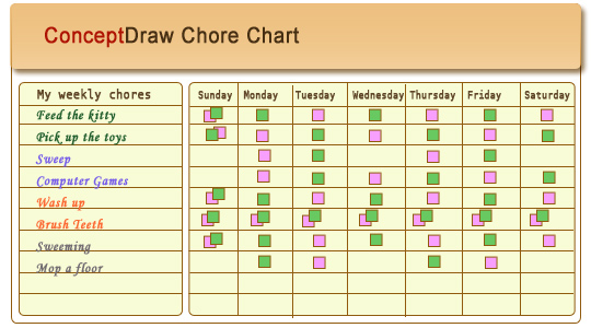 Chore charts with ConceptDraw PRO Army Flow Charts Examples Of - sample chore chart