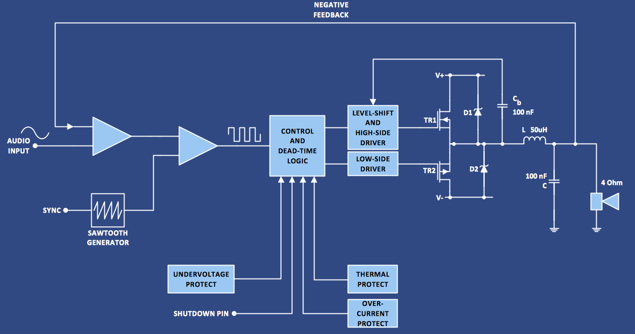 electrical plan guide