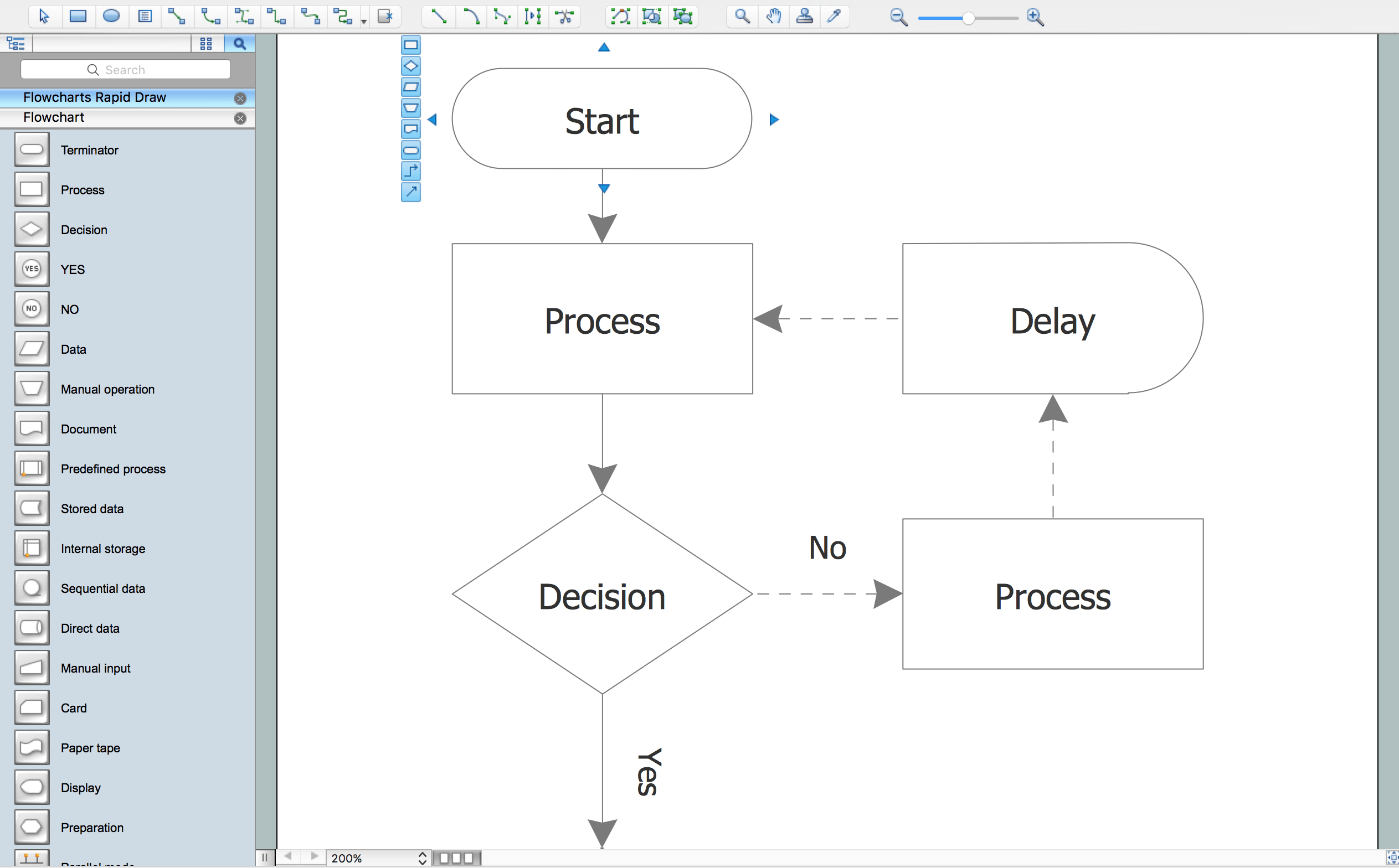 Visio flow chart gallery free any chart examples wonderful 88 phenomenal visio flowchart image inspirations gallery process flow chart visio image collections free any nvjuhfo Choice Image