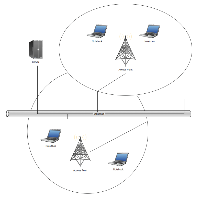 wireless access point connection diagram
