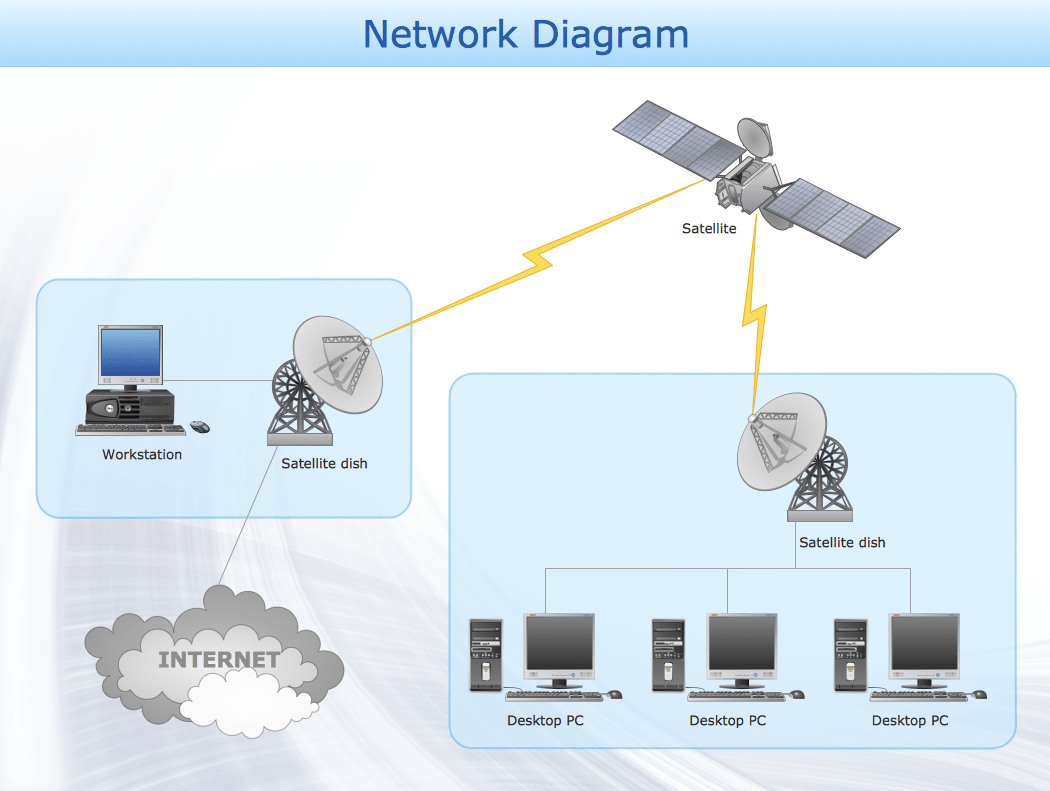 example of network wiring diagram