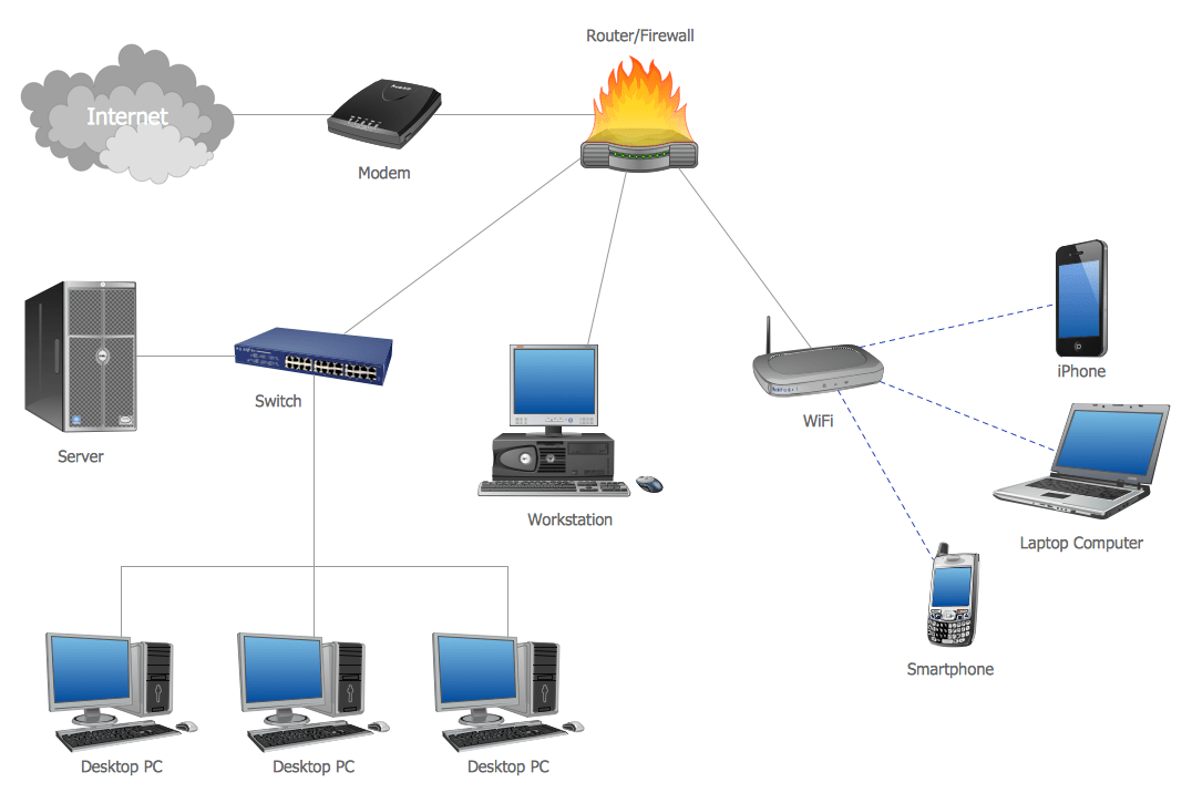 building diagram for wireless routers