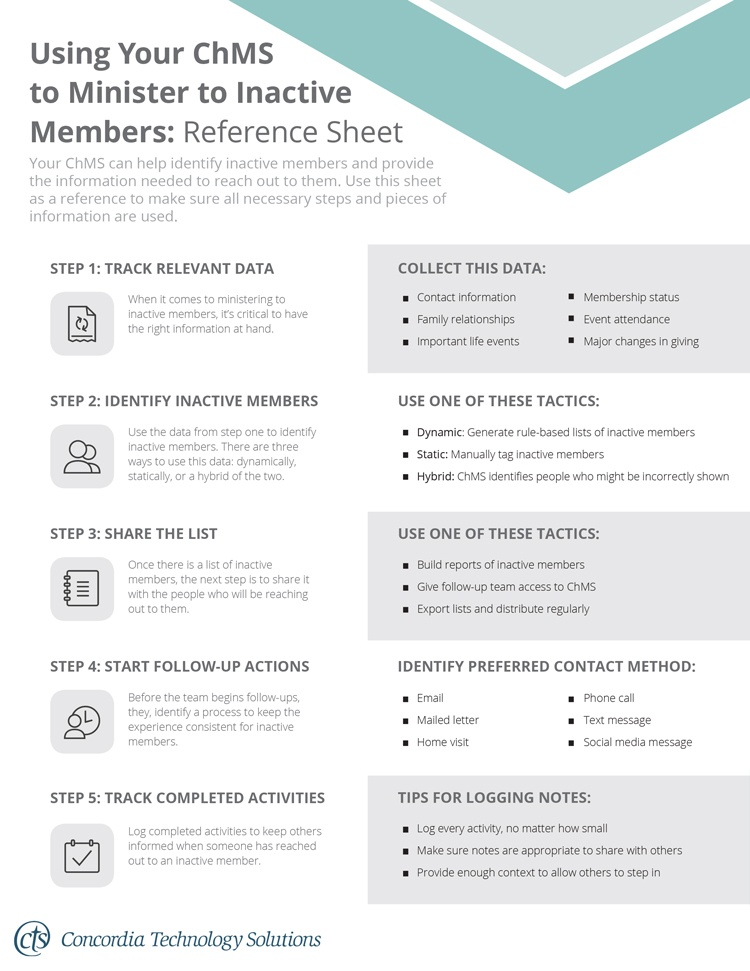 Reference Sheet Using Your ChMS to Minister to Inactive Members