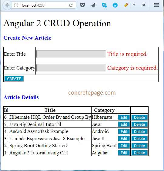 Spring Boot REST + Angular 2/4 + JPA + Hibernate + MySQL CRUD Example