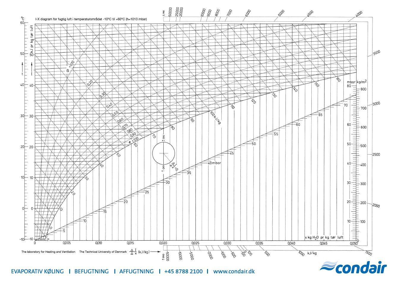 hx diagramm wiring diagram
