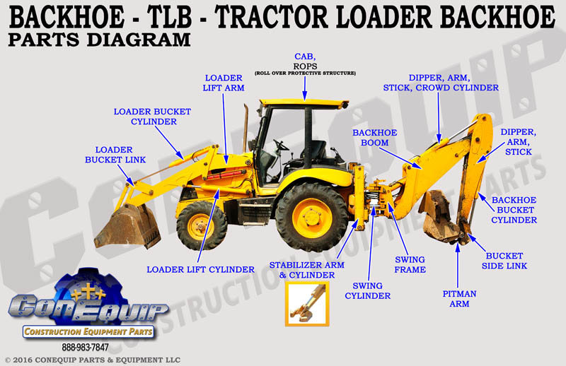 Backhoe Parts for Case, Caterpillar, John Deere, Komatsu, Volvo