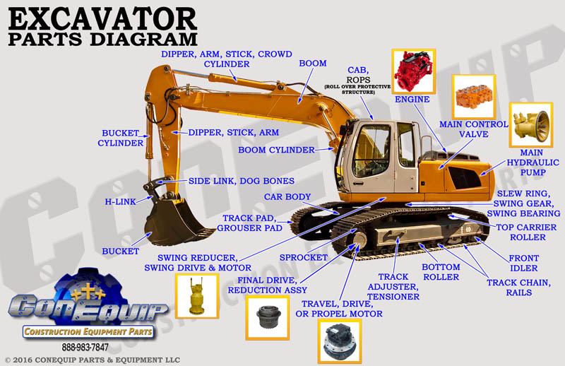 H\R Teardown Diagram Excavator About H\R Construction Parts - construction materials list template