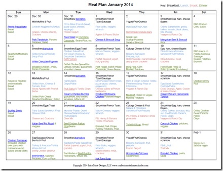 January 2014 Monthly Meal Plan - Confessions of a Homeschooler