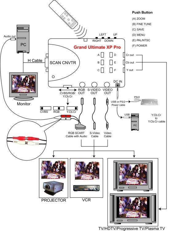 Hdmi To S Video Wiring Diagram Wiring Diagram