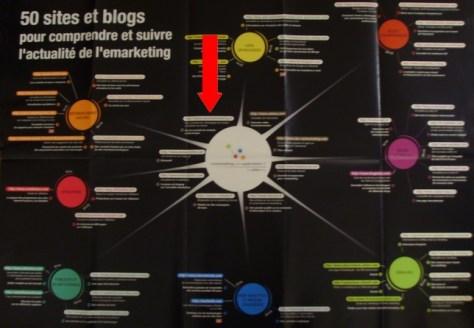 Carte conseils marketing leadshare