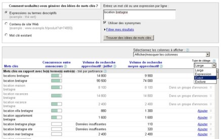 google-adwords-position