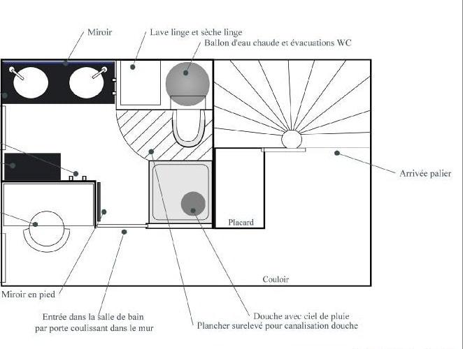 Plan de salle de bain 15 idées du rustique au moderne