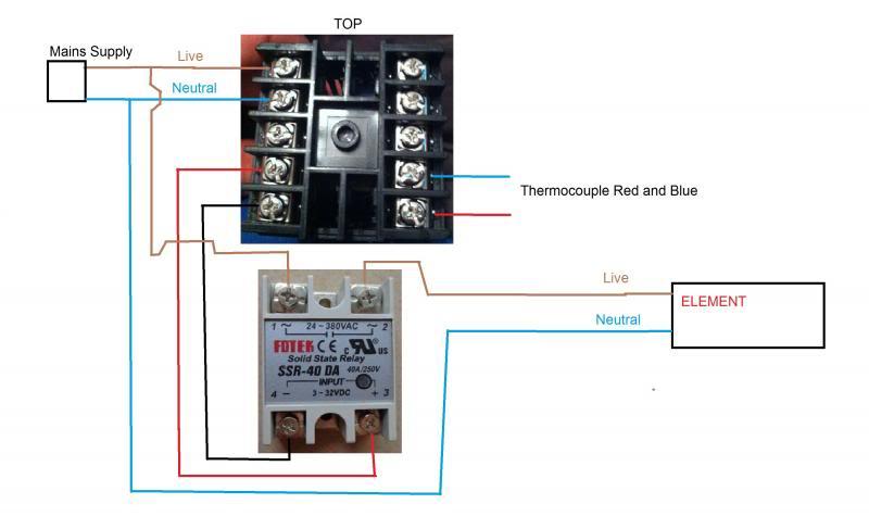Rex C100 Wiring Diagram Index listing of wiring diagrams