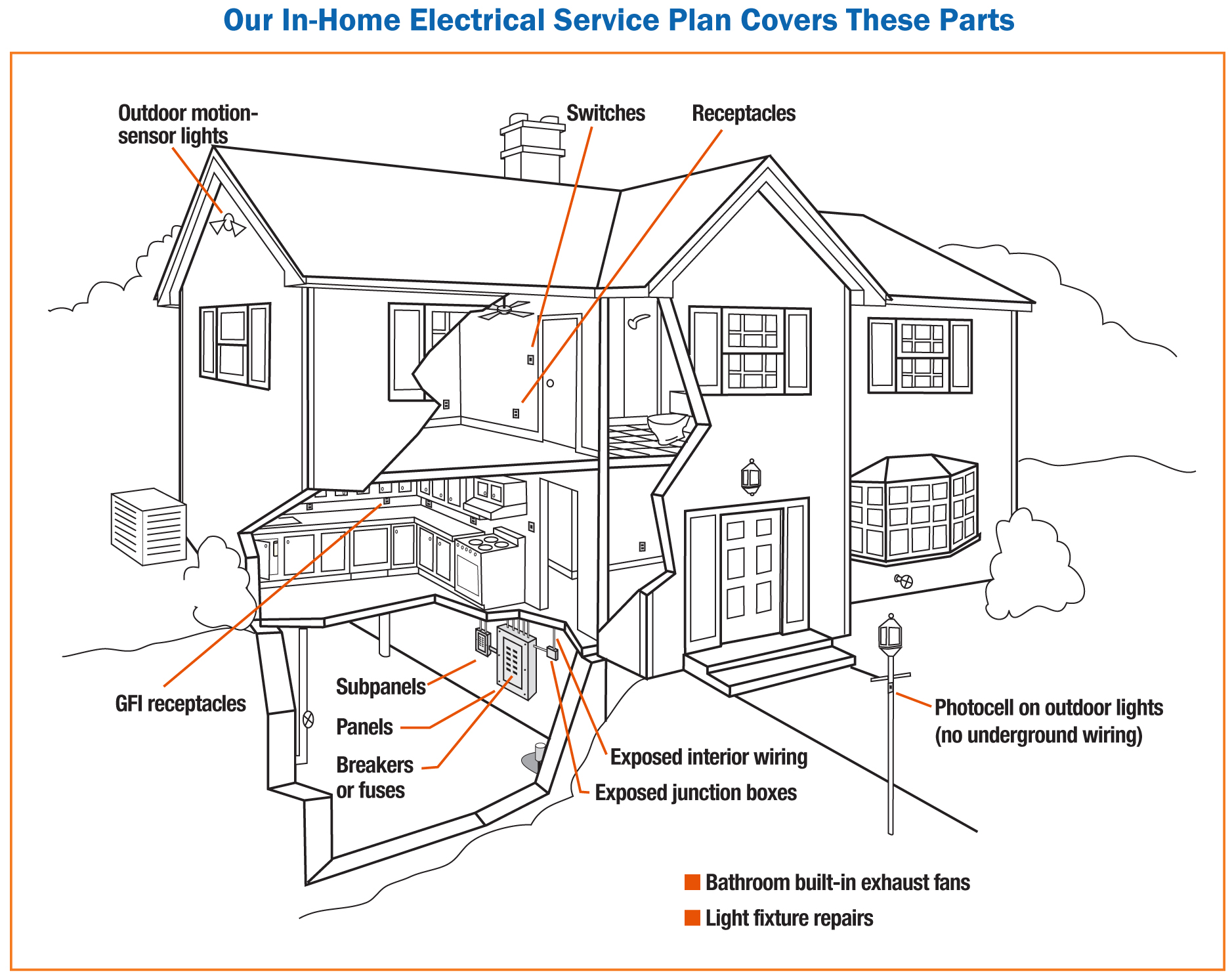 Electrical Plan Images Auto Wiring Diagram Telephone Line Group Picture Image By Tag Keywordpictures Tx