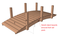 Arched Garden Bridge Plans - Landscape Bridge - Construct101