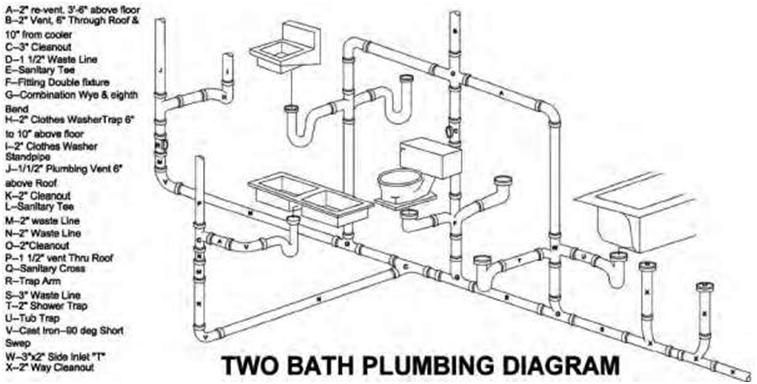 piping layout diagram