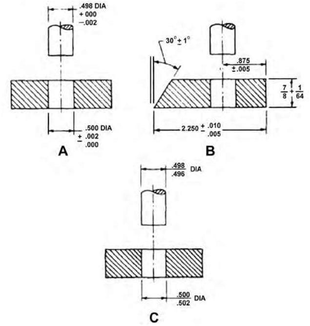 Blueprint - Understanding Industrial Blueprints Construction 53