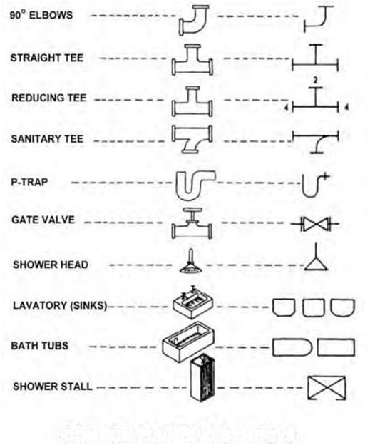Blueprint - The Meaning of Symbols Construction 53