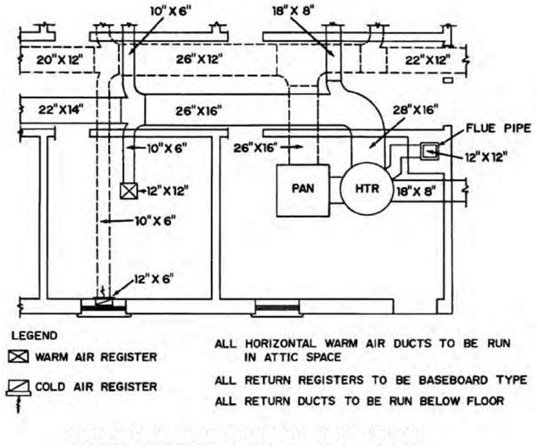 Hvac Drawing Abbreviations Control Cables  Wiring Diagram