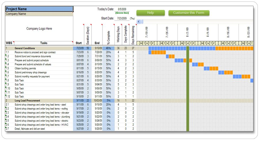 Free Accounting And Bookkeeping Training Learn 7 Day Commercial Construction Schedule In Excel
