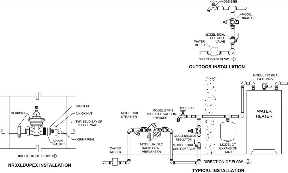 water meter installation diagram