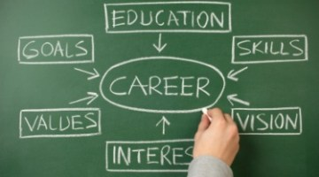 career_coaching_fare_carriera