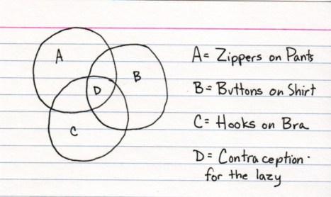 ConsultantsMind Consulting - Venn Diagram Indexed