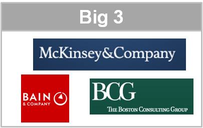 Big 3 - McKinsey Bain BCG