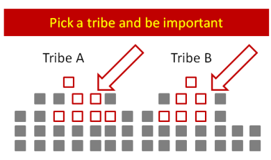 Consultantsmind Pick a Tribe