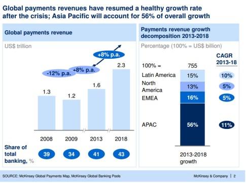 McKinsey Presentation - Graph