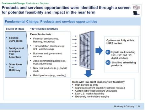 McKinsey Presentation - New Products