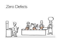 Consultantsmind - Zero Defects front graphic