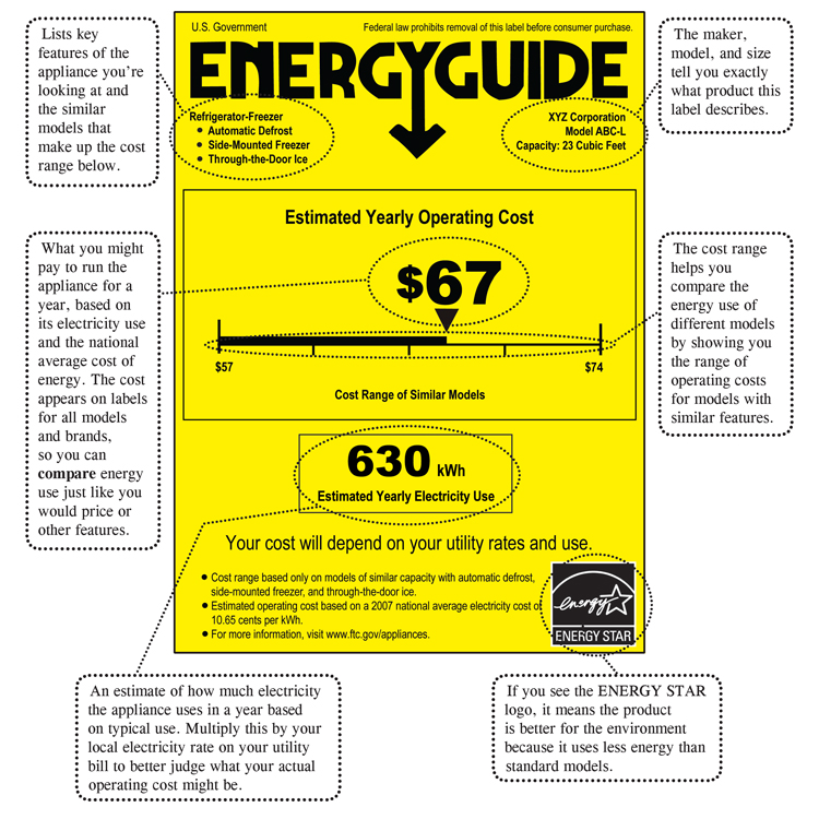 Shopping for Home Appliances? Use the EnergyGuide Label Consumer