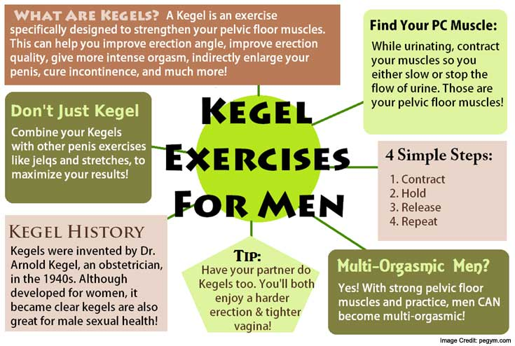 Surprising Health Benefits Of Kegel Exercises For Men
